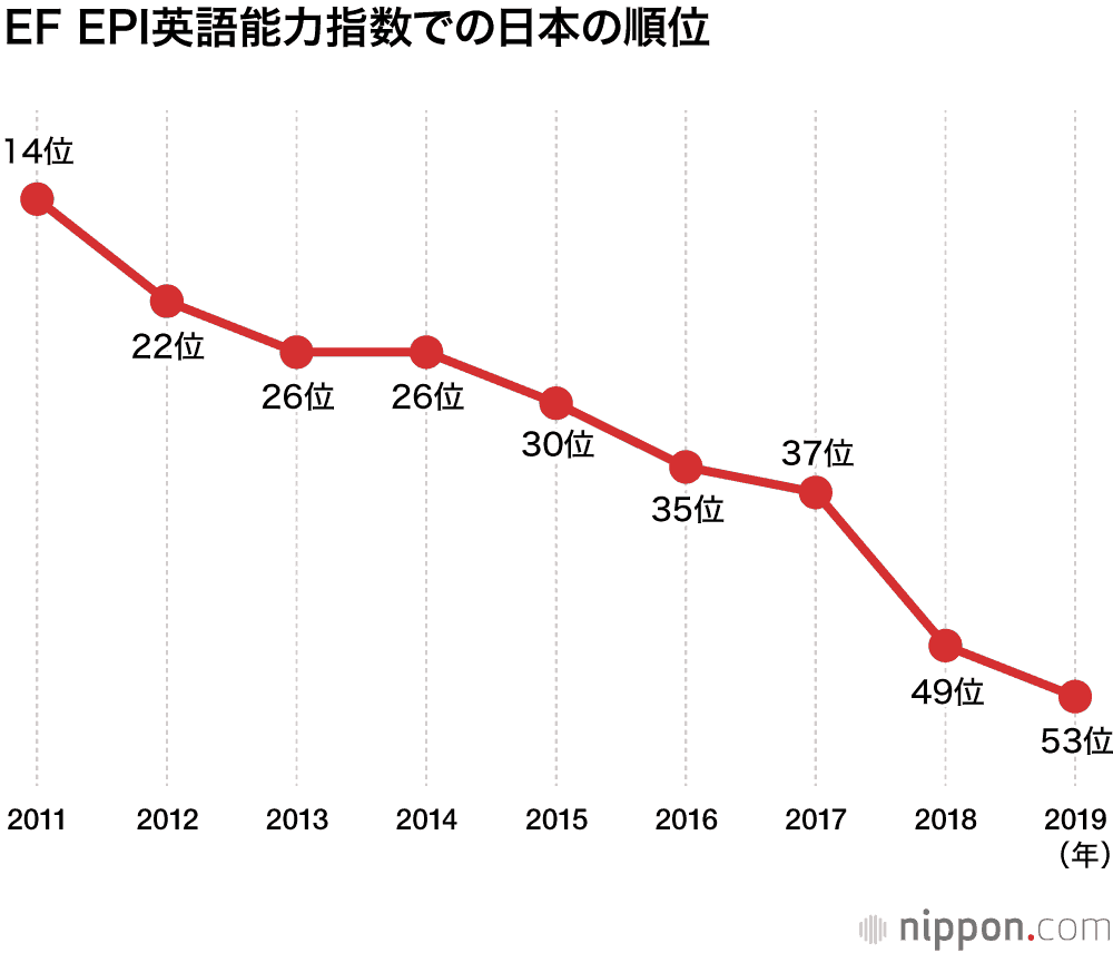 nippon data